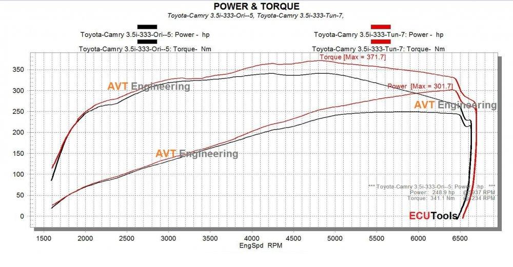 Toyota-Camry 3.5i-333-Ori+Tun.JPG