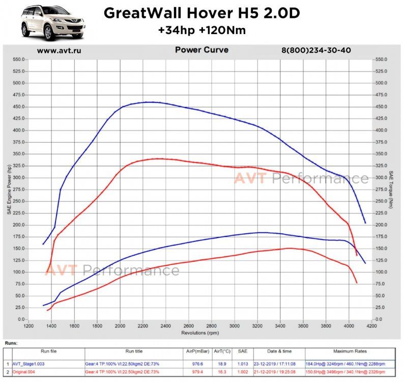 GreatWall_Hover_h5_20D_Original+Stage1.jpg