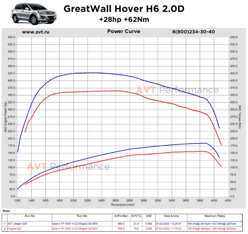 GreatWall_Hover_h6_20D_Original+Stage1.jpg